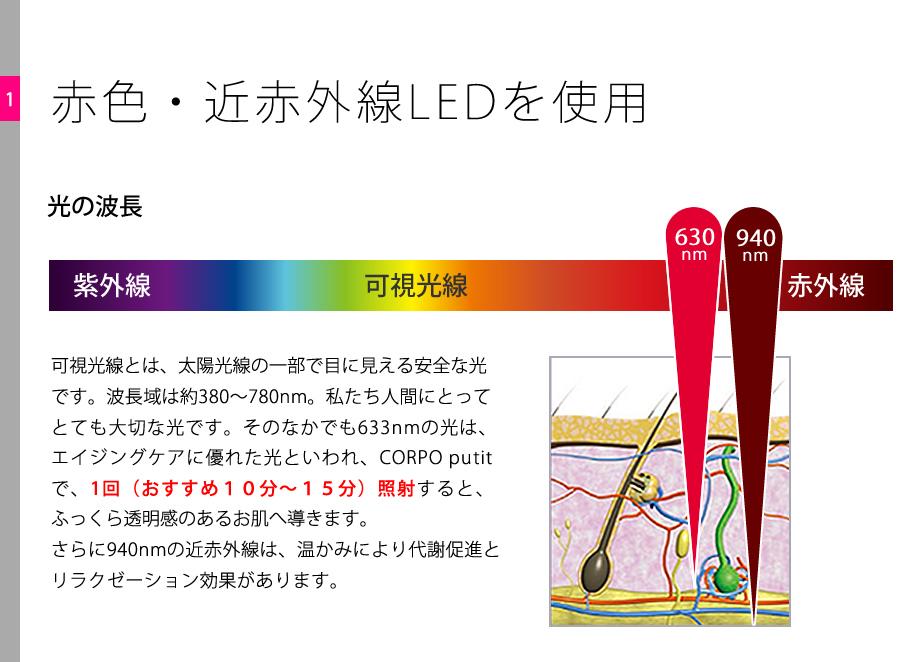 CORPO Putit 赤色・近赤外線LEDを使用
