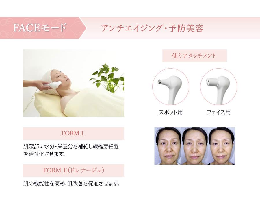 FACEモード アンチエイジング・予防美容